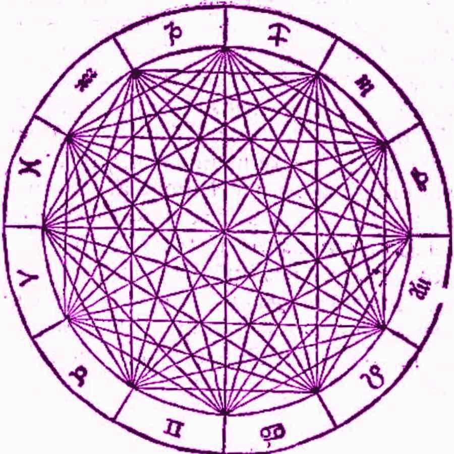 Psychologische Astrologie Ausbildung Dipl.-Psych. Martin Sebastian Moritz