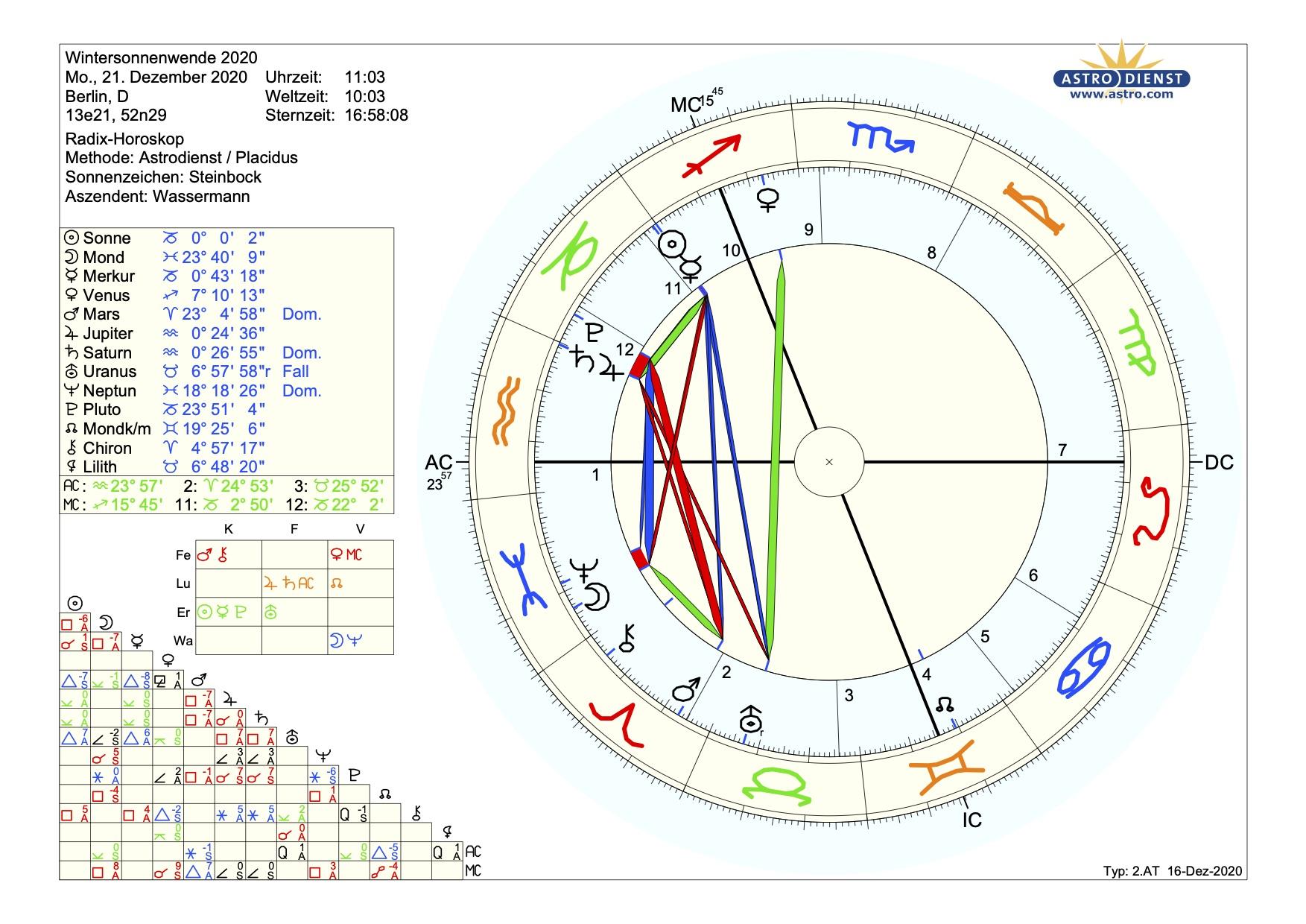 Wintersonnenwende Psychologische Astrologie Martin Sebastian Moritz